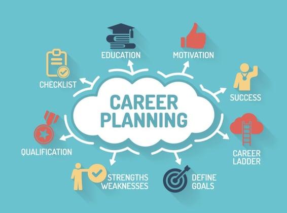 Career Planning 2
