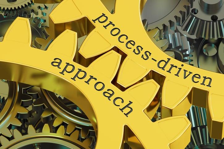 Process driven Approach