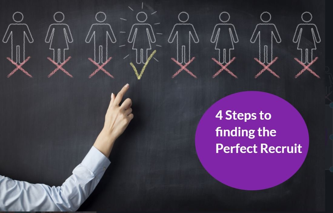 4 Steps to finding the Perfect Recruit