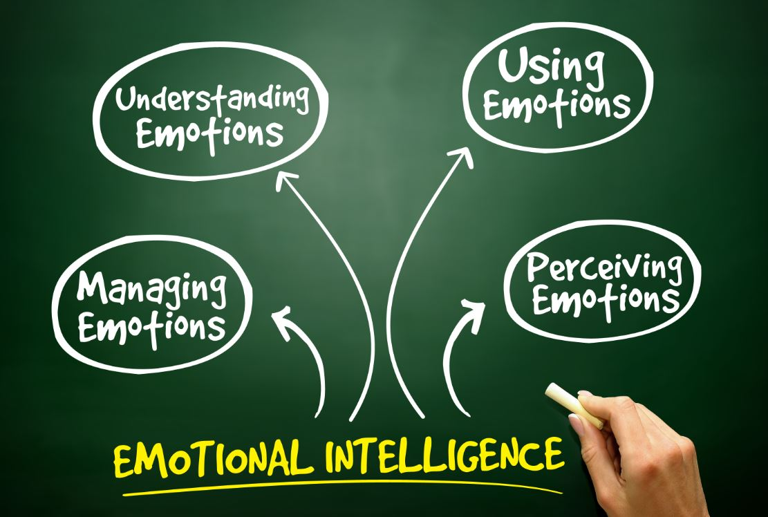 6 Easy Ways to Develop Your Emotional Intelligence
